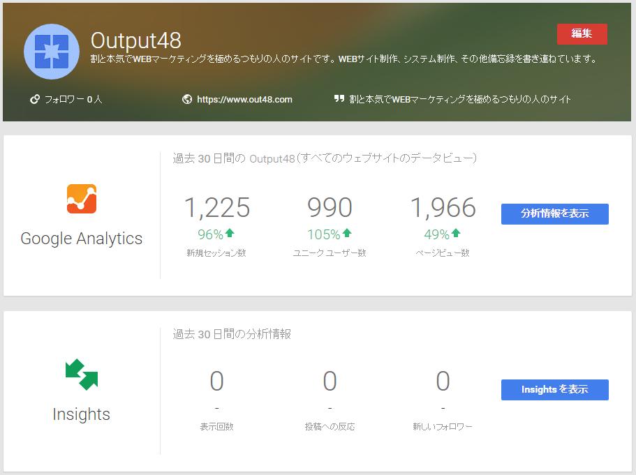 Googleマイビジネスのトップページ