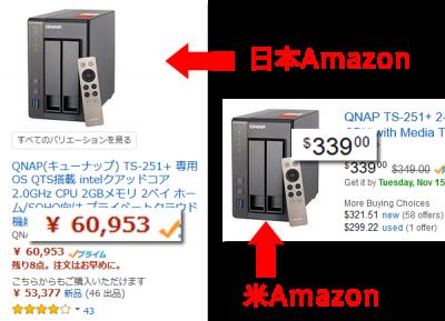 QNAP TS-251+ 日本と海外Amazon 値段比較
