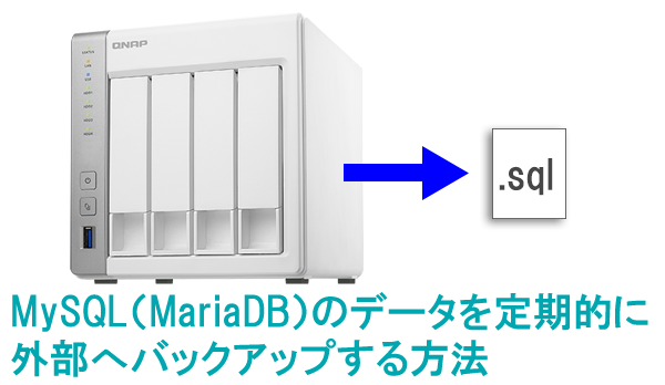 QNAP NASのDBを定期バックアップする方法