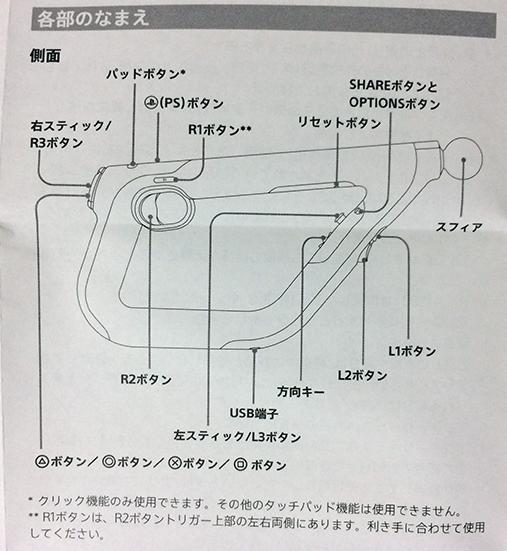 シューティングコントローラー キー配置1