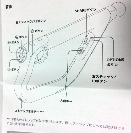 シューティングコントローラー キー配置2