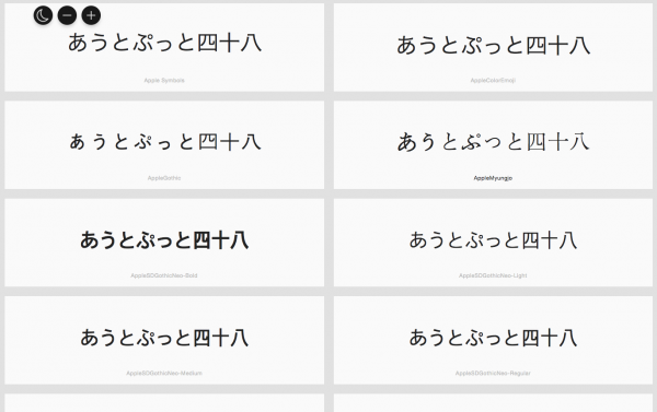 Wordmark.it サンプル結果(日本語)