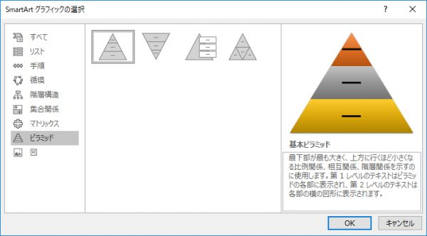 PowerPointピラミッドの選択
