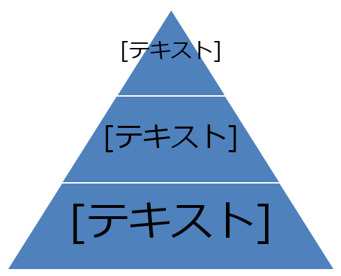 PowerPointピラミッド図の作り方