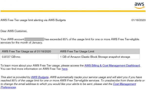 AWS Free Tier usage limit alert